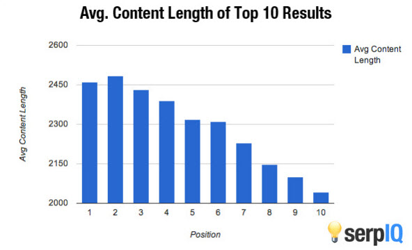 6 Most Effective SEO Tips